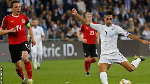 วิเคราะห์บอล ฟุตบอลยูโร 2020 ออสเตรีย VS อิสราเอล